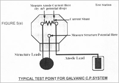 test station2 welcome to mcps ltd, total protection antifouling and cathodic cathodic protection rectifier wiring diagram at suagrazia.org